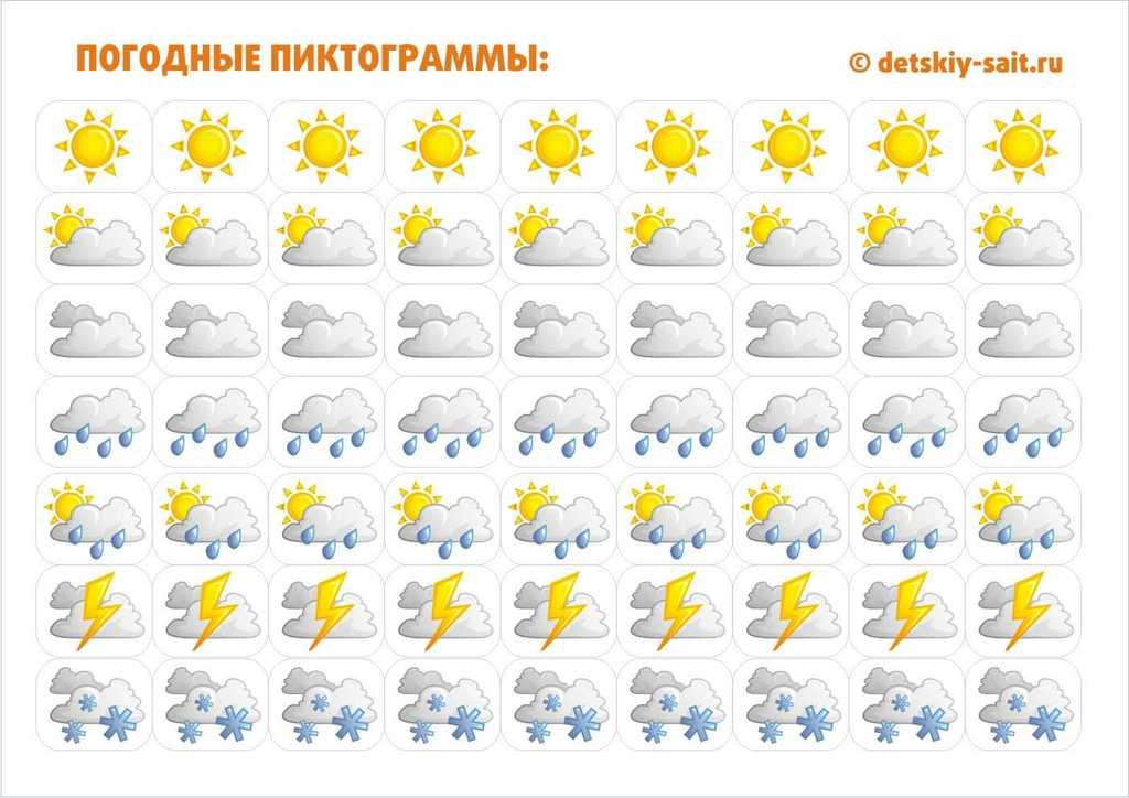 дневник погоды сентябрь октябрь ноябрь